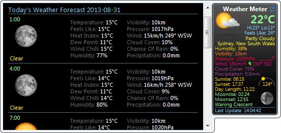 Windows Desktop Gadgets Weather Meter