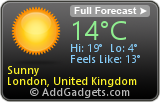 Weather Widget Small Size